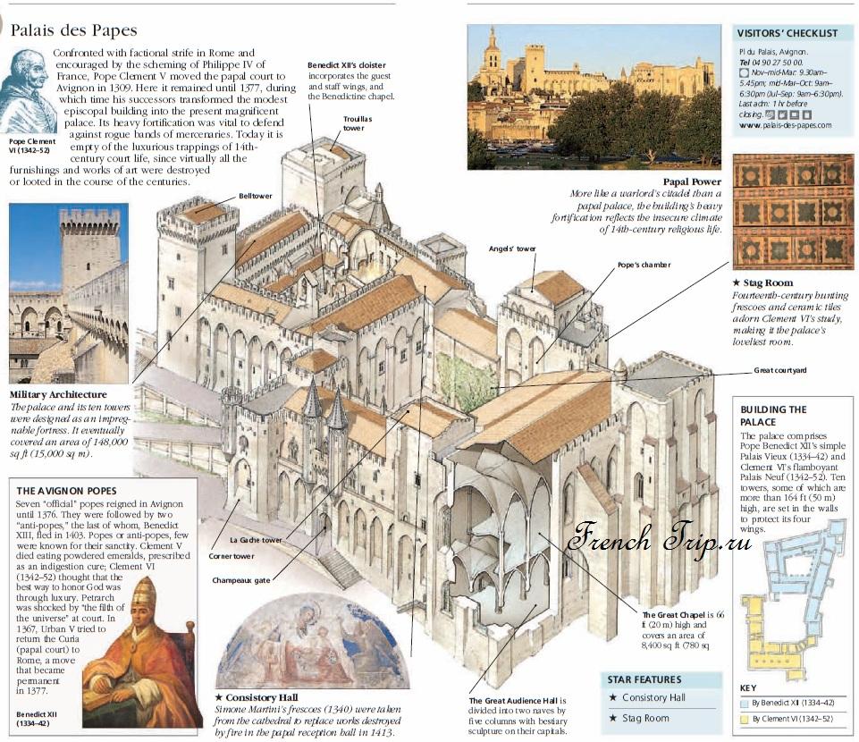 Авиньон, папский дворец - Palais des Papes