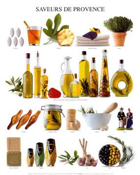 Provence-food
