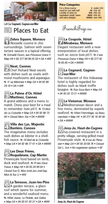 Top-10 Riviera Restaurants