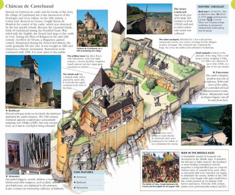 Chateau Castelnaud-la-Chapelle