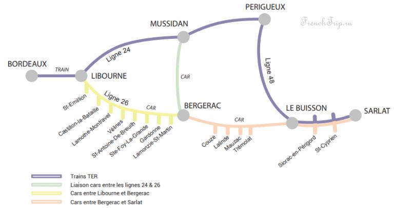 Добраться в Бержерак - Transport Bordeaux-Perigueux-Bergerac-Sarlat