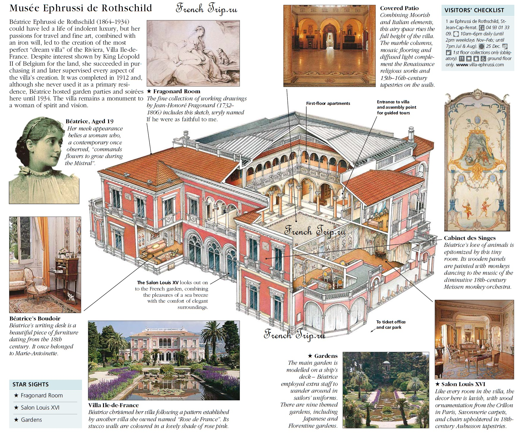 Map-DK-Nice-Musee-Ephrussi-de-Rotchild